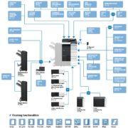 Colour Copier Lease Rental Offer Konica Minolta Bizhub C454e Options Diagram