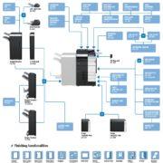 Colour Copier Lease Rental Offer Konica Minolta Bizhub C654e Options Diagram