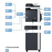 Colour Copier Lease Rental Offer Konica Minolta Bizhub C3110 Options Diagram