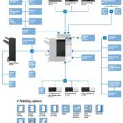 Colour Copier Lease Rental Offer Konica Minolta Bizhub C224 Options Diagram