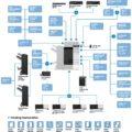 Colour Copier Lease Rental Offer Konica Minolta Bizhub C308 Options Diagram
