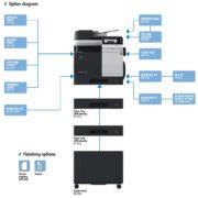 Colour Copier Lease Rental Offer Konica Minolta Bizhub C3850 Options Diagram