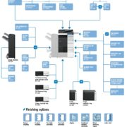 Colour Copier Lease Rental Offer Konica Minolta Bizhub C454 Options Diagram