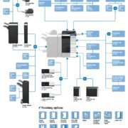 Colour Copier Lease Rental Offer Konica Minolta Bizhub C554 Options Diagram