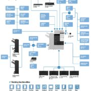 Colour Copier Lease Rental Offer Konica Minolta Bizhub C287 Options Diagram