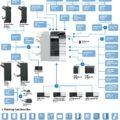 Colour Copier Lease Rental Offer Konica Minolta Bizhub C558 Options Diagram