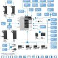 Colour Copier Lease Rental Offer Konica Minolta Bizhub C658 Options Diagram