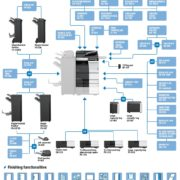 Colour Copier Lease Rental Offer Konica Minolta Bizhub C658 Options Diagram