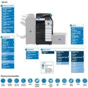 Colour Copier Lease Rental Offer Konica Minolta Bizhub C659 Options Diagram