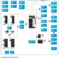 Colour Copier Lease Rental Offer Konica Minolta Bizhub C759 Options Diagram Informative