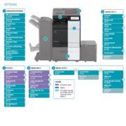 Colour Copier Lease Rental Offer Konica Minolta Bizhub C250i Options Diagram